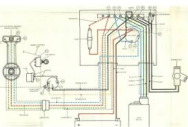 wiring diagrams for johnson 150 boat motors all boats