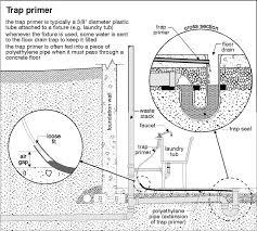 Basement Floor Drain Basement Floor Drain Trap Primer Basement
