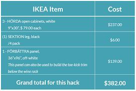 Kitchen Cabinet Cost Per Linear Foot Ikea Kitchen Cabinet Wine Rack Tehranway Decoration
