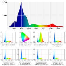 led lights for coral tanks dsuny programmable full spectrum l 90cm aquarium led lighting for