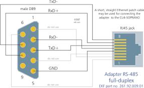 diagrams 567247 rs232 to rj45 null modem wiring diagram u2013 rs232