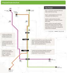 melbourne tram map graphic proposed route changes in melbourne rail express