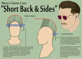 pictures of 1920 mens hairstyles the of vintage manliness the vintage haircut swungover