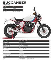 4t motocross gear news u0026 release