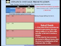bid rate foreign currency exchange rates conversion bid and ask part i