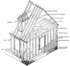 Frame A House by Tips Ultimate Guide To Dormer Framing For Decoration Ideas