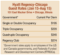 Hyatt Regency Chicago Floor Plan Reservations And Accommodations
