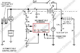 installation instructions weldmart idler upgrade board for the