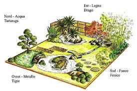 feng shui giardino architetto di leo leonardo arte dei giardini il giardino feng shui