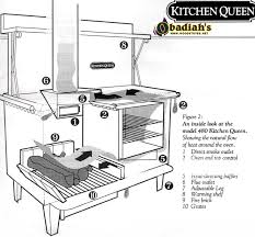Kitchen Queen Wood Stove by Kitchen Queen Wood Cookstove By Obadiah U0027s Woodstoves Gambier