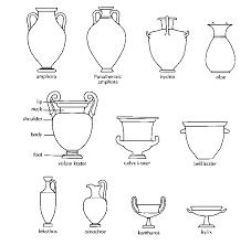 Greek Vase Design Greek Design Ms Campbell U0027s Art Class