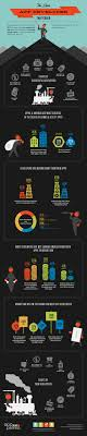 android app marketing the app developer that could infographic app marketing