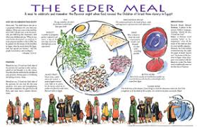 passover seder booklet the seder meal placemat product goods zimmermann creative