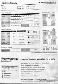 what does segmental lean analysis actually mean yellow jersey