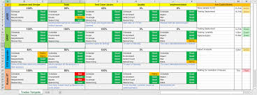 High Level Project Plan Excel Template Project Tracking Excel Template Free Free