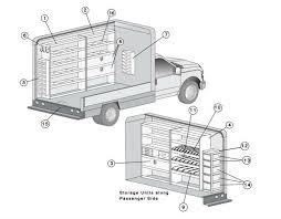 box truck package save 175 american van