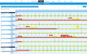 Demand Forecasting Excel Template Capacity Planning Demandcaster