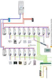 schema electrique cuisine schéma de câblage branchement de tableau électrique