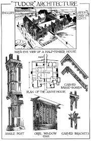 19 best english renaissance architecture images on pinterest