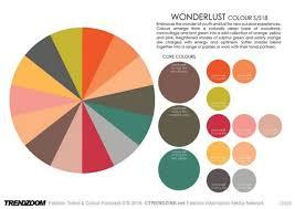 2017 color trends fashion trendzine ss 2018 trends on weconnectfashion mood wonderlust