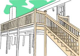 Banister Height Deck Height And Handrail Regulations Build