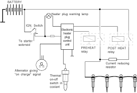 Heater Relay Location Glow Plug Wiring Diagram How To Wire Glow Plugs To A Switch