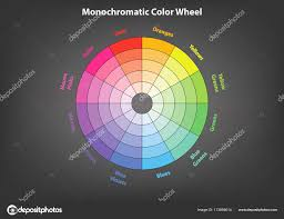 color wheel schemes monochromatic color wheel color scheme theory vector isolated or