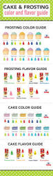 11 baking charts that will make you a kitchen expert this holiday