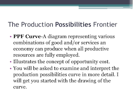 unit 1 u201cwhat is economics u201d and economic systems ppt video online