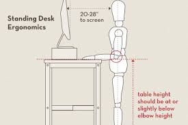 desk breathtaking office chair setup ergonomics 61 about remodel