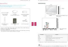 47lw5700ue led lcd tv monitor user manual g user s manual lg
