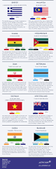 World Flag The Most Interesting Flags Of The World Explained