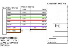 land rover lander engine wiring diagram range rover wiring