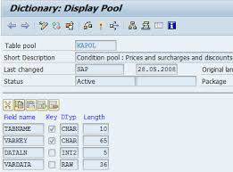 Types Of Pool Tables by Types Of Ddic Database Tables In Sap Sap Tech Concepts