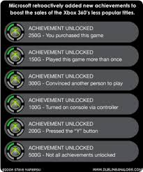 Xbox Live Meme - image 27716 fake xbox 360 achievements know your meme