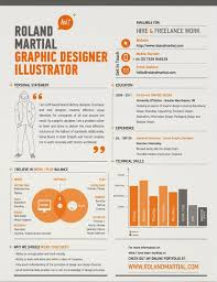 Best Resumes In The World by By Roland Martial More Creative Resumes On The Link Selft