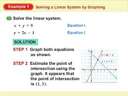 1 example 1 solve the linear