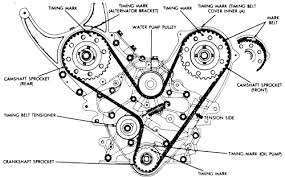 2003 honda accord v6 timing belt replacement solved how do you change the timing belt on a 1994 dodge fixya