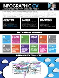 Best Infographic Resumes by 25 Best Graphics Images On Pinterest Creative Resume Design Cv