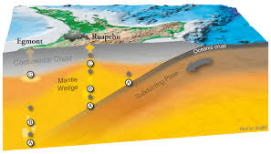 Where Is New Zealand On The Map Seismicity In New Zealand Seismic Resilience