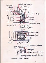 Stair Plan Building Regulations Explained Staircase Flight Pics Stair Lights
