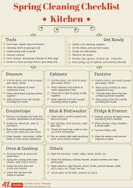 spring cleaning tips kitchen checklist spring cleaning tips
