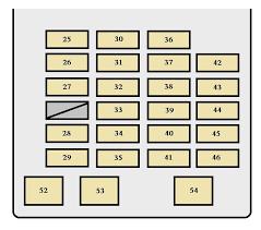 toyota seguoia first generation 2001 u2013 2002 u2013 fuse box diagram