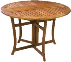 Patio Tables Patio Tables You Ll