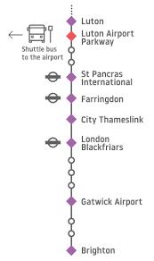 u0026 london luton airport