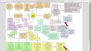 gliffy floor plan tutoriel de gliffy un logiciel de schématisation youtube