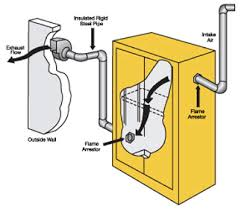 flammable storage cabinet grounding requirements ventilation guidelines for flammable and chemical storage cabinets
