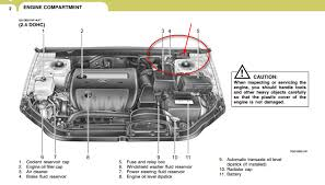 hyundai elantra power steering fluid hyundai sonata engine diagram power steering hyundai engine