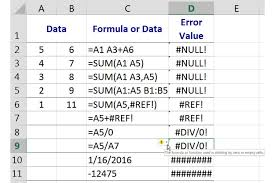 Colon Worksheet Null Ref Div 0 And Errors In Excel