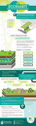 best 25 green building ideas on pinterest sustainable